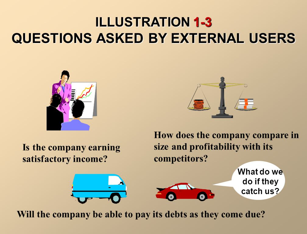 ILLUSTRATION 1-2 QUESTIONS ASKED BY INTERNAL USERS Can we afford to give employees pay raises this year.