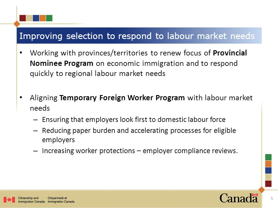 Working with provinces/territories to renew focus of Provincial Nominee Program on economic immigration and to respond quickly to regional labour market needs Aligning Temporary Foreign Worker Program with labour market needs – Ensuring that employers look first to domestic labour force – Reducing paper burden and accelerating processes for eligible employers – Increasing worker protections – employer compliance reviews.