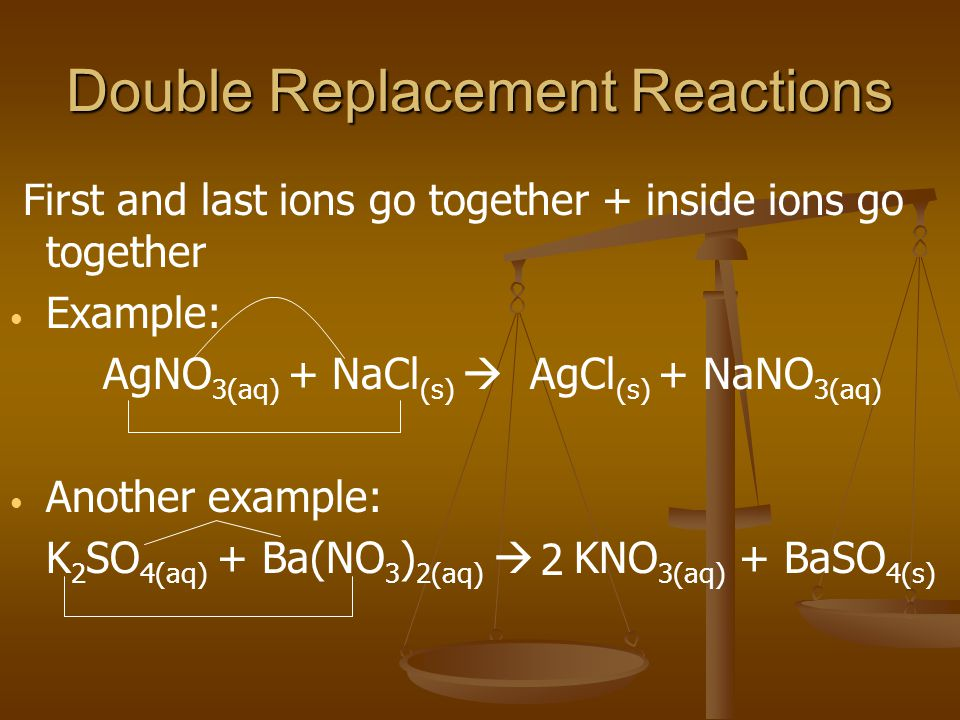 Double Replacement Reactions First and last ions go together + inside ions go together Example: AgNO 3(aq) + NaCl (s)  AgCl (s) + NaNO 3(aq) Another example: K 2 SO 4(aq) + Ba(NO 3 ) 2(aq)  KNO 3(aq) + BaSO 4(s) 2