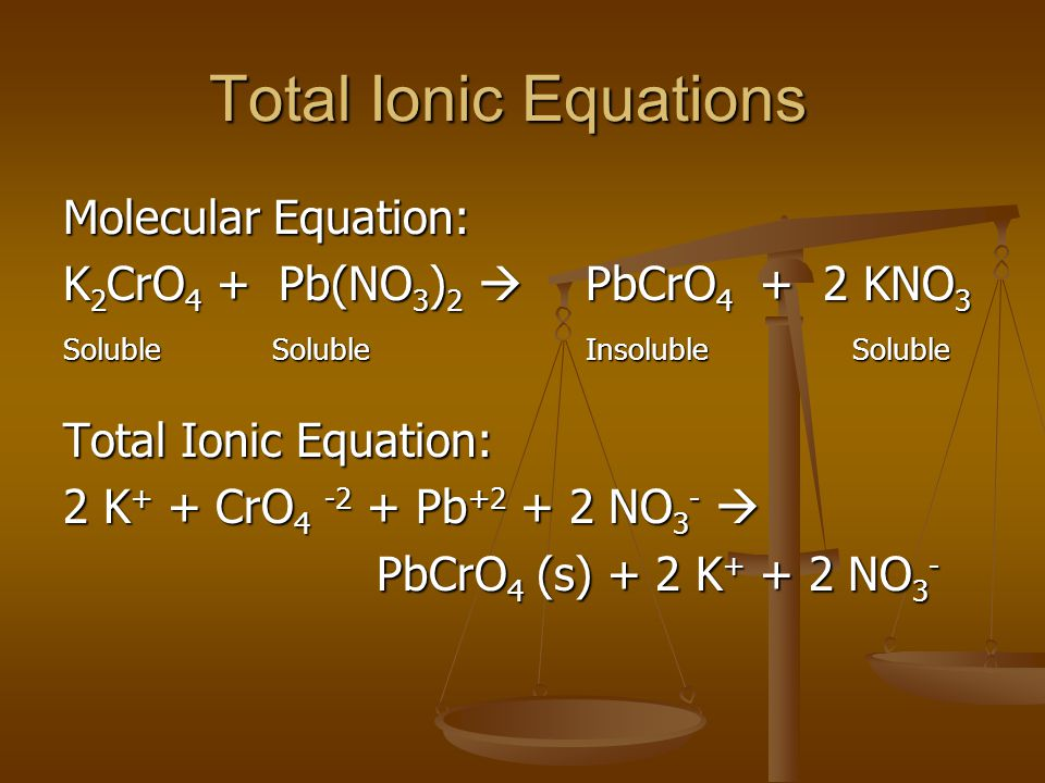 Total Ionic Equations Molecular Equation: K 2 CrO 4 + Pb(NO 3 ) 2  PbCrO KNO 3 SolubleSolubleInsoluble Soluble Total Ionic Equation: 2 K + + CrO Pb NO 3 -  PbCrO 4 (s) + 2 K NO 3 -