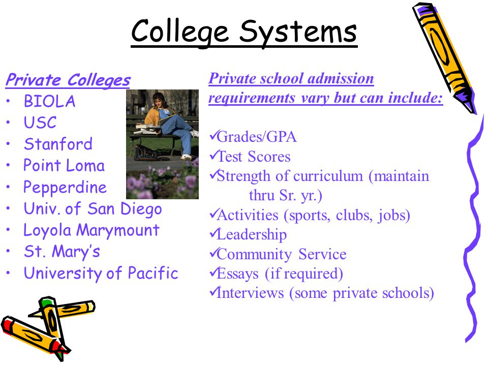 Private Colleges BIOLA USC Stanford Point Loma Pepperdine Univ.