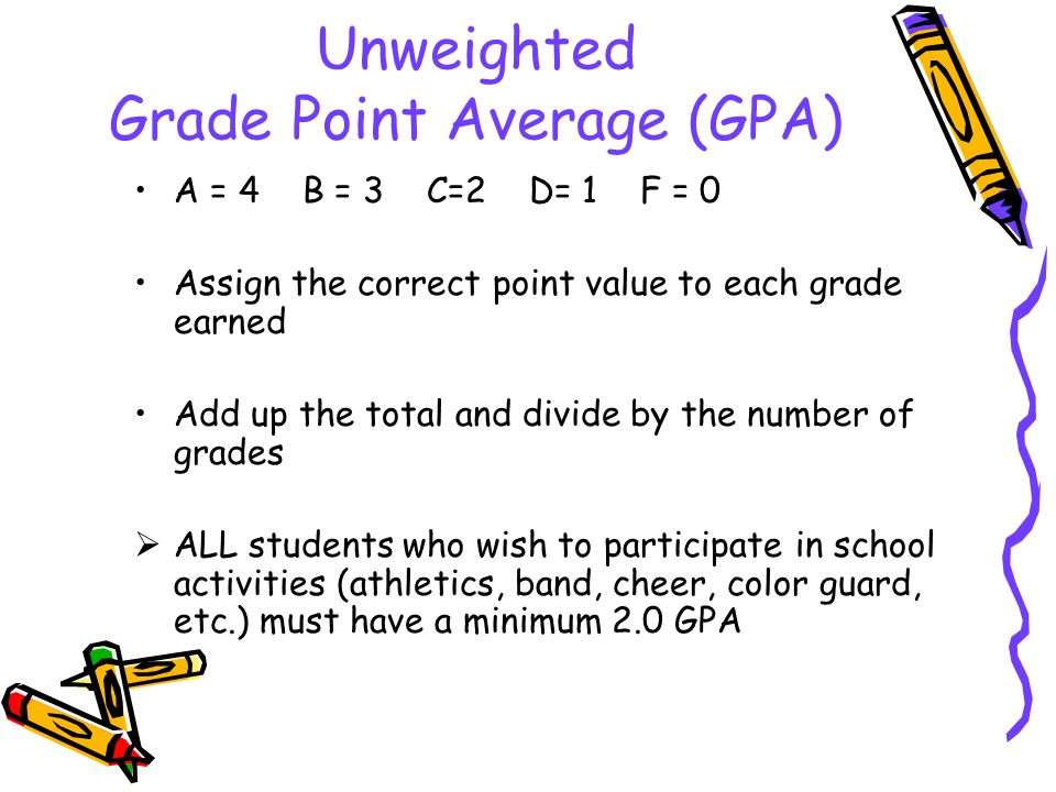 Unweighted Grade Point Average (GPA) A = 4 B = 3 C=2 D= 1 F = 0 Assign the correct point value to each grade earned Add up the total and divide by the number of grades  ALL students who wish to participate in school activities (athletics, band, cheer, color guard, etc.) must have a minimum 2.0 GPA