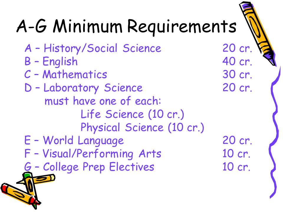 A-G Minimum Requirements A – History/Social Science20 cr.