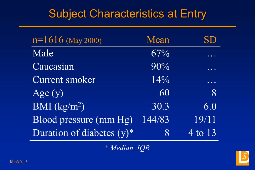 ldssk01.3 Subject Characteristics at Entry n=1616 (May 2000) Mean SD Male67%… Caucasian90%… Current smoker14%… Age (y)608 BMI (kg/m 2 ) Blood pressure (mm Hg)144/8319/11 Duration of diabetes (y)*84 to 13 * Median, IQR