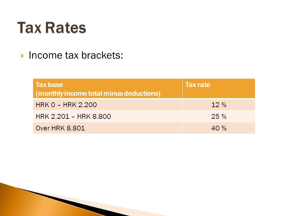  Income tax brackets: Tax base (monthly income total minus deductions) Tax rate HRK 0 – HRK % HRK – HRK % Over HRK %
