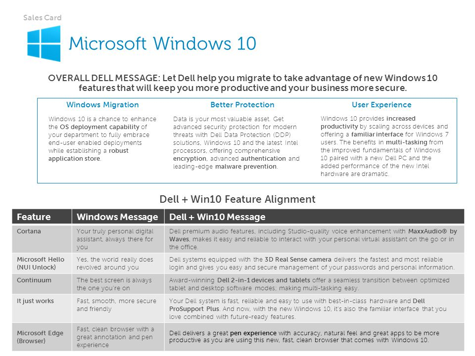 Sales Card Dell Confidential – Internal Use Only Microsoft
