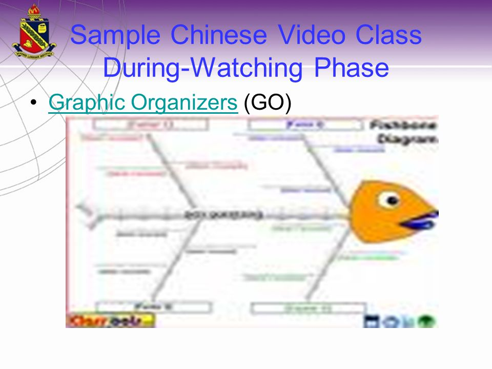 Sample Chinese Video Class During-Watching Phase Graphic Organizers (GO)Graphic Organizers