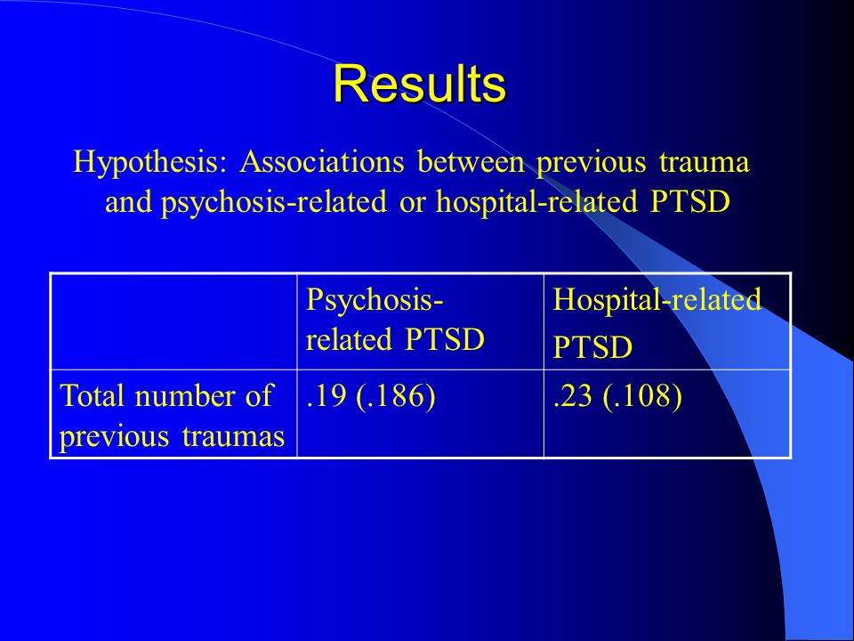 Results Hypothesis: Associations between previous trauma and psychosis-related or hospital-related PTSD Psychosis- related PTSD Hospital-related PTSD Total number of previous traumas.19 (.186).23 (.108)