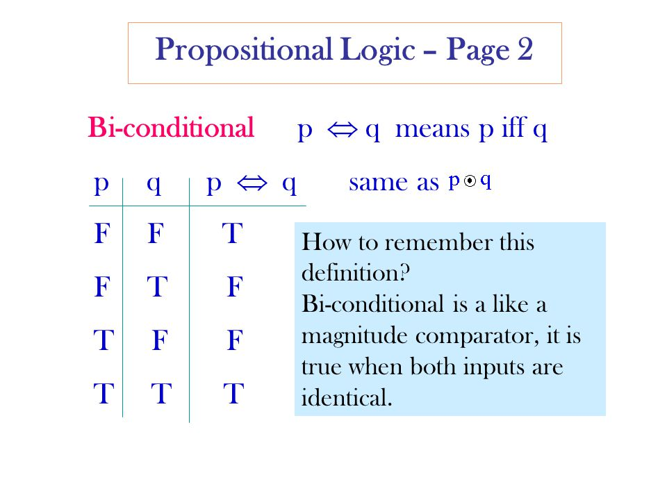 Propositional Logic – Page 2 Bi-conditional p  q means p iff q p q p  q same as F F T F T F T F F T T T How to remember this definition.