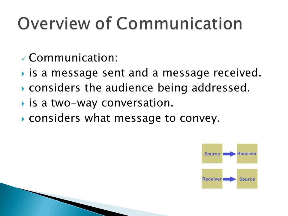 Communication:  is a message sent and a message received.