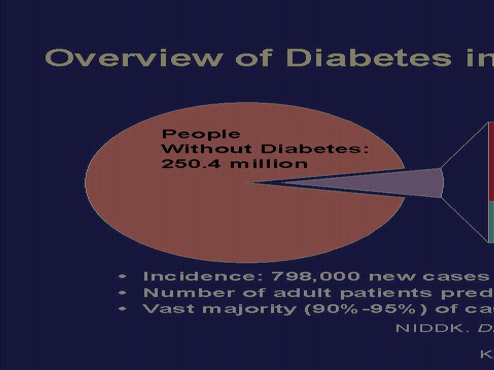 bajo bajo bajo bpm y diabetes