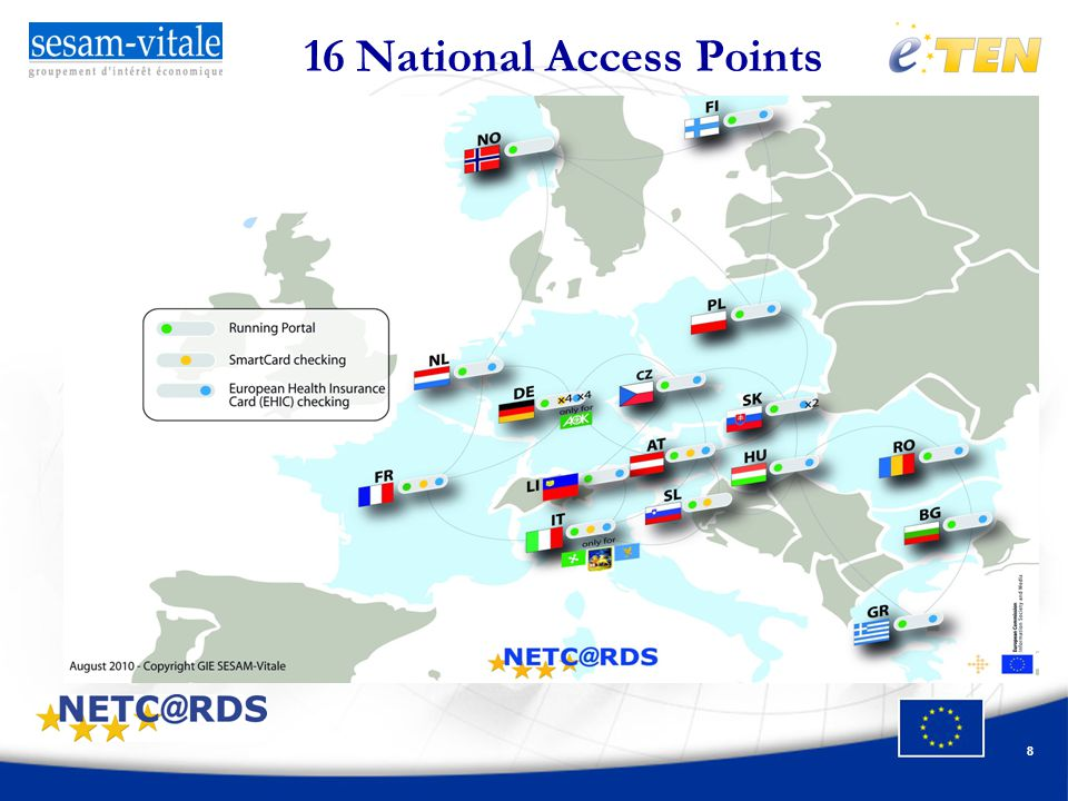 8 16 National Access Points
