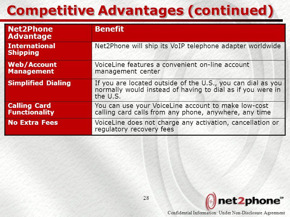 net2phone dialer 2.0