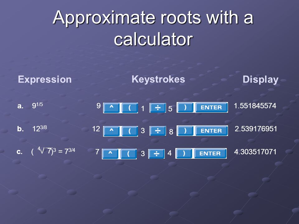 Approximate roots with a calculator Expression Keystrokes Display a.