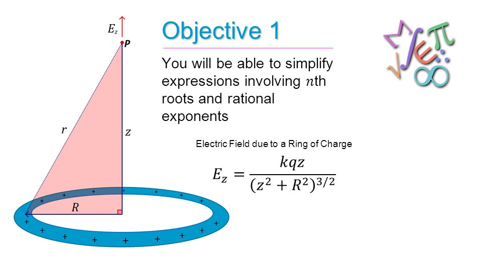 Objective 1 Electric Field due to a Ring of Charge
