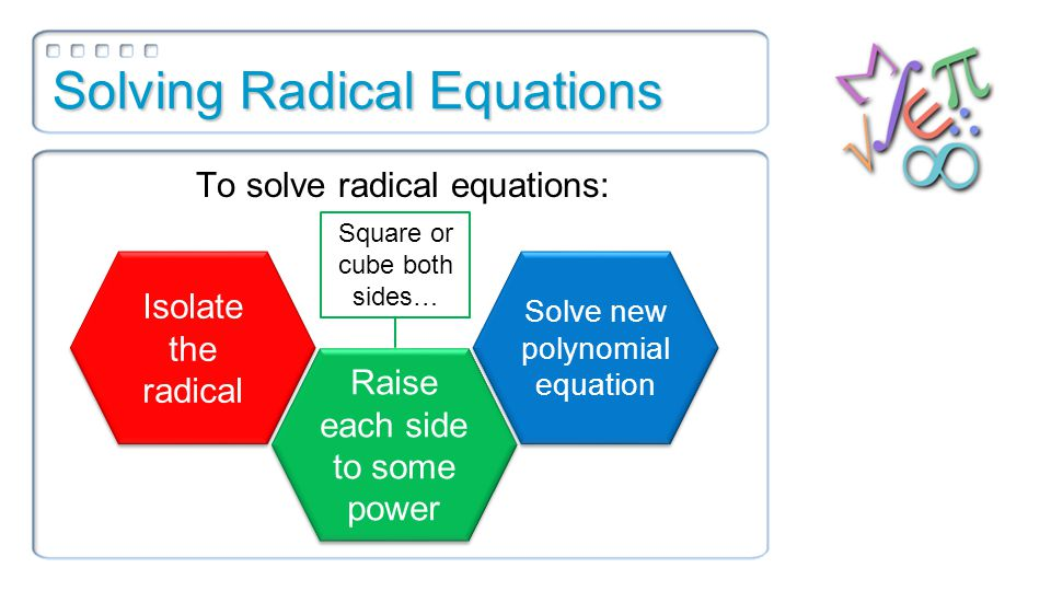 Step 3 Step 2 Step 1 Solving Radical Equations To solve radical equations: Isolate the radical Raise each side to some power Solve new polynomial equation Square or cube both sides…