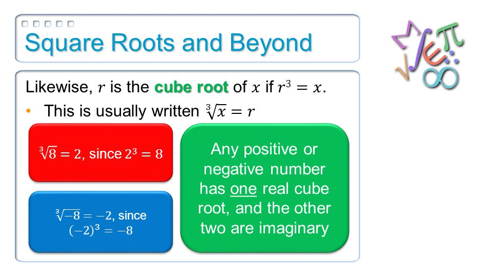 Square Roots and Beyond Any positive or negative number has one real cube root, and the other two are imaginary