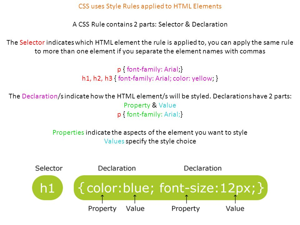 CSS uses Style Rules applied to HTML Elements A CSS Rule contains 2 parts: Selector & Declaration The Selector indicates which HTML element the rule is applied to, you can apply the same rule to more than one element if you separate the element names with commas p { font-family: Arial;} h1, h2, h3 { font-family: Arial; color: yellow; } The Declaration/s indicate how the HTML element/s will be styled.