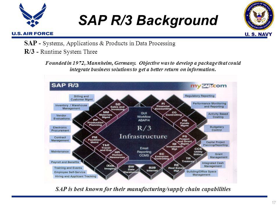 U S  NAVY Demystifying Major Automated Information System Programs