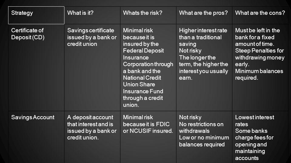 Savings Accounts Erica Schall, Priscilla Kirk, Alex Krueger, and ...