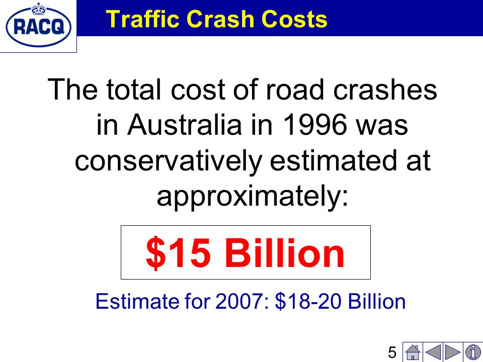 4 Casualties by Severity (Qld) = people per year OR 35.2 Qld'ers per day Source: Qld Transport & Qld Police Service Statistics (2004/5) Transport - Road Traffic Crashes in Queensland