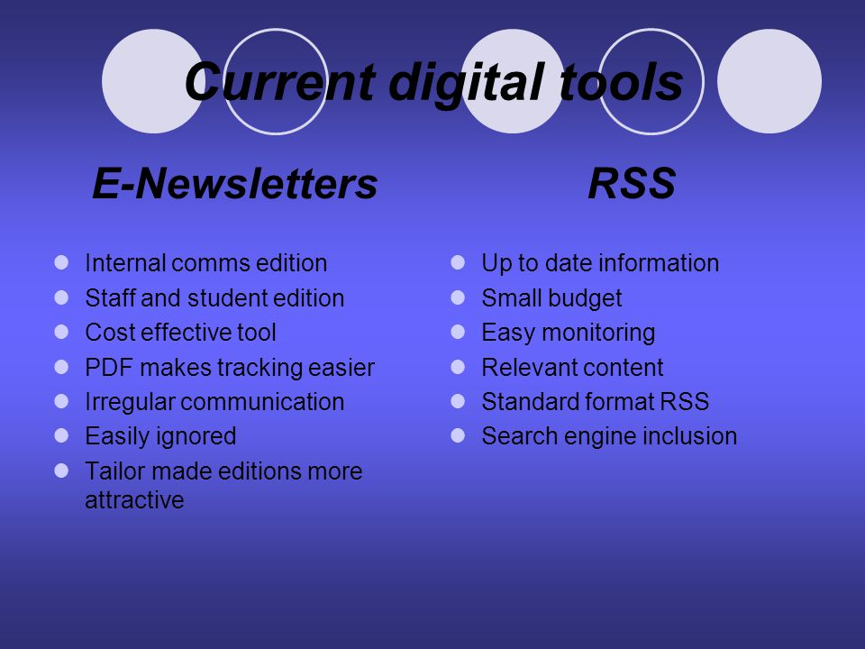 Current digital tools E-Newsletters Internal comms edition Staff and student edition Cost effective tool PDF makes tracking easier Irregular communication Easily ignored Tailor made editions more attractive RSS Up to date information Small budget Easy monitoring Relevant content Standard format RSS Search engine inclusion