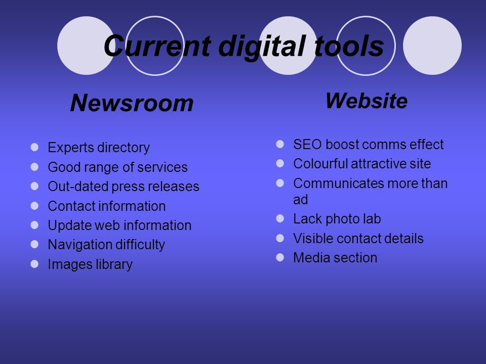 Current digital tools Newsroom Experts directory Good range of services Out-dated press releases Contact information Update web information Navigation difficulty Images library Website SEO boost comms effect Colourful attractive site Communicates more than ad Lack photo lab Visible contact details Media section