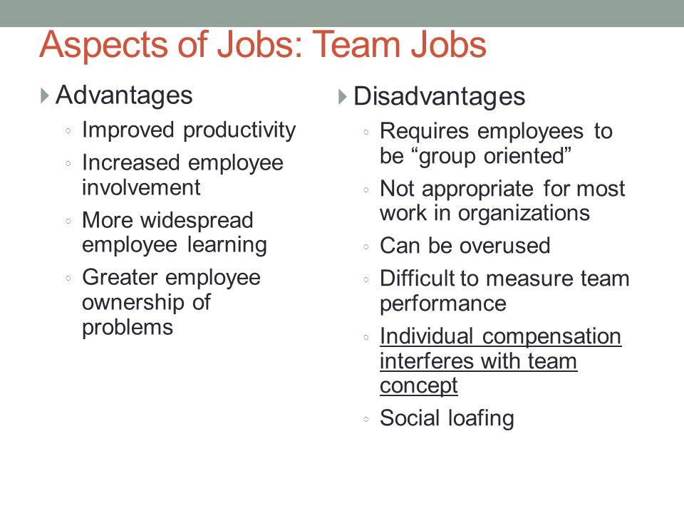 disadvantages of employee involvement