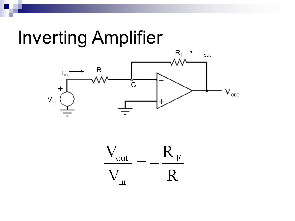 Inverting Amplifier R RFRF V in i in i out C