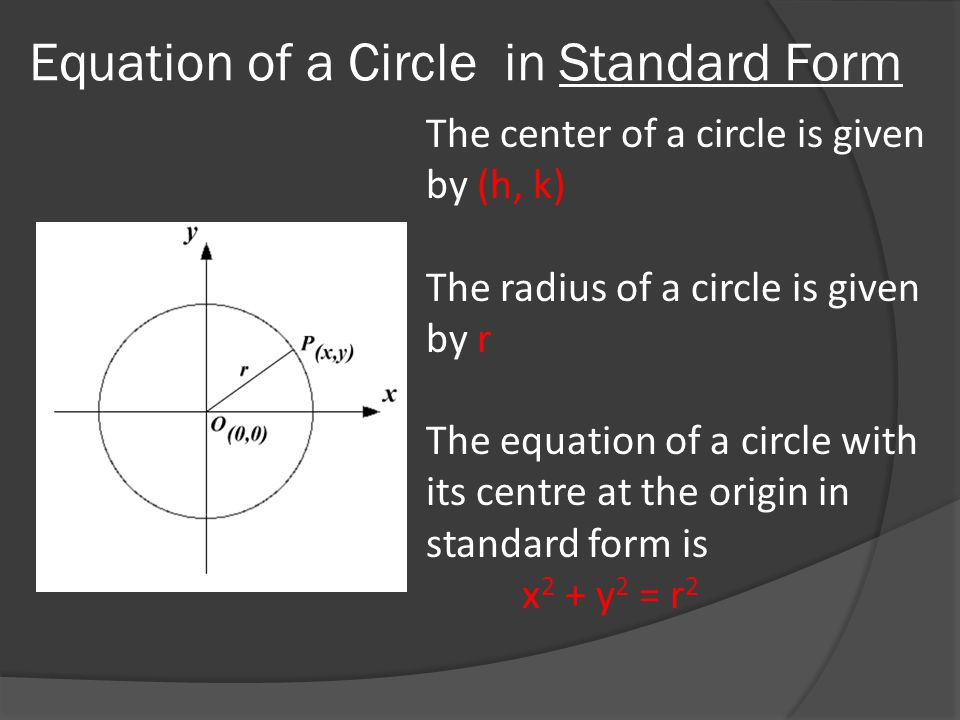 The center of a circle is given by (h, k) The radius of a circle is given by r The equation of a circle with its centre at the origin in standard form is x 2 + y 2 = r 2 Equation of a Circle in Standard Form