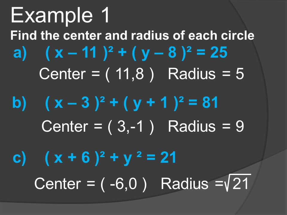 Example 1 Find the center and radius of each circle a) ( x – 11 )² + ( y – 8 )² = 25 b) ( x – 3 )² + ( y + 1 )² = 81 c) ( x + 6 )² + y ² = 21 Center = ( 11,8 ) Radius = 5 Center = ( 3,-1 ) Radius = 9 Center = ( -6,0 ) Radius = 21