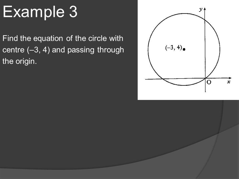 Example 3 Find the equation of the circle with centre (–3, 4) and passing through the origin.