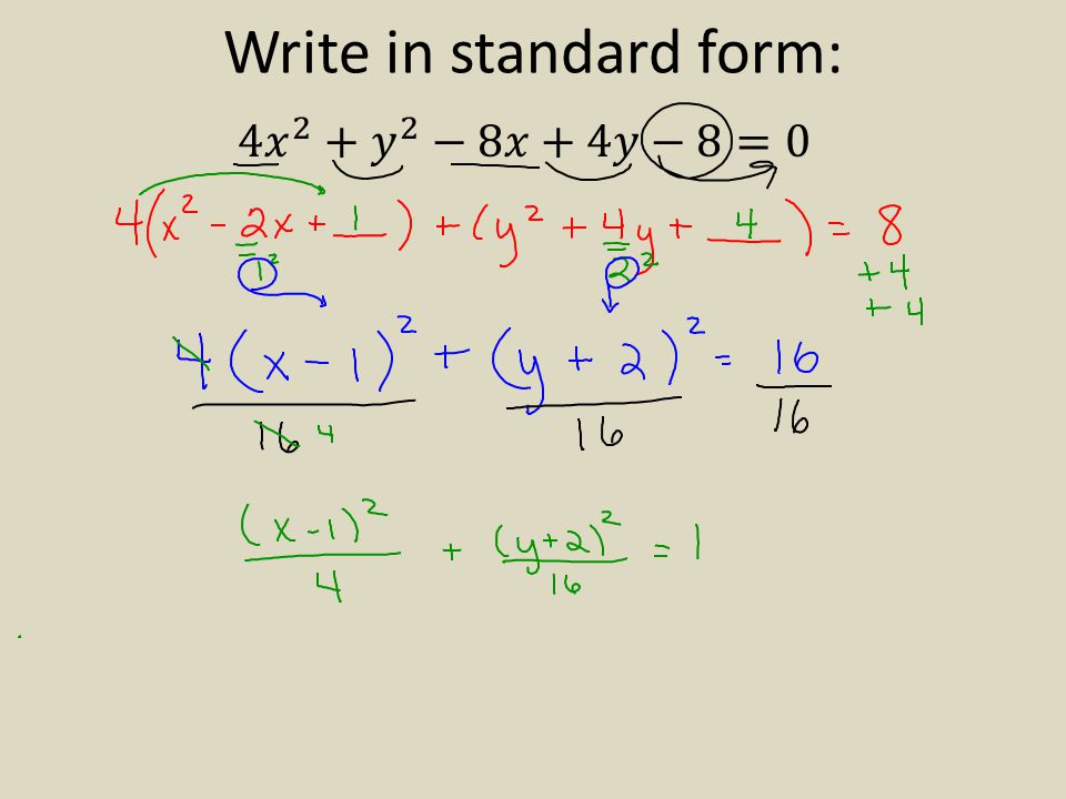 Conics Standard Form Pre Calculus Conics Part Ppt Download