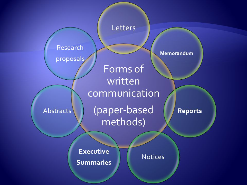 Forms of written communication (paper-based methods) Letters Memorandum ReportsNotices Executive Summaries Abstracts Research proposals