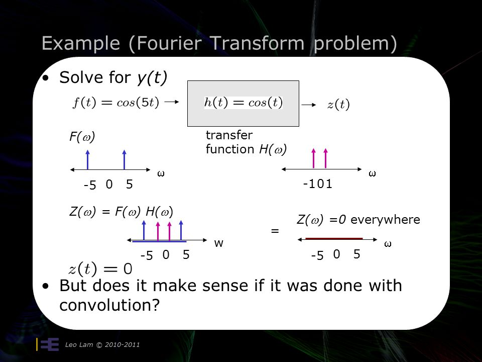 Example (Fourier Transform problem) Leo Lam © Solve for y(t) But does it make sense if it was done with convolution.