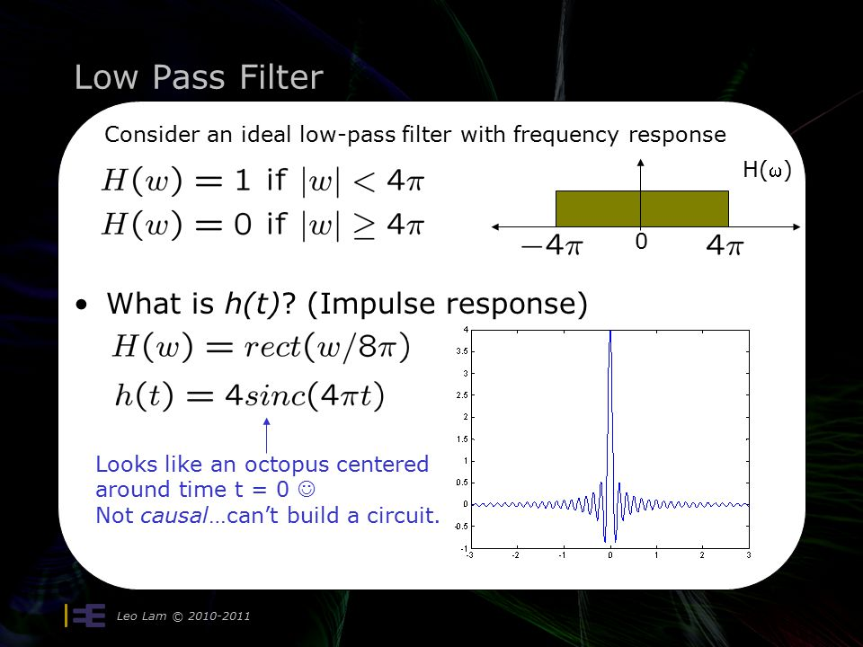 Low Pass Filter Leo Lam © Consider an ideal low-pass filter with frequency response w 0 H() What is h(t).