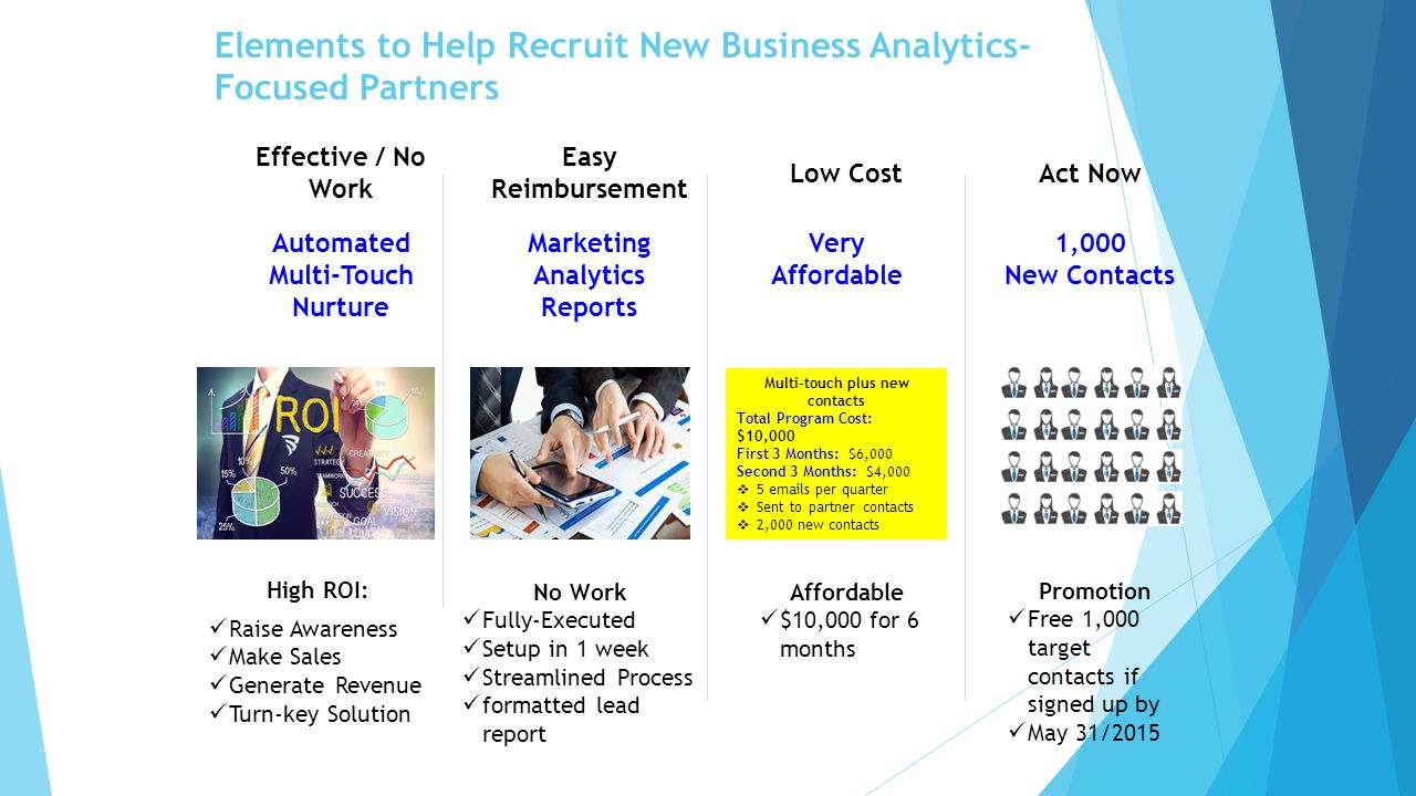 Elements to Help Recruit New Business Analytics- Focused Partners High ROI: No Work Fully-Executed Setup in 1 week Streamlined Process formatted lead report Affordable $10,000 for 6 months Promotion Free 1,000 target contacts if signed up by May 31/2015 Multi-touch plus new contacts Total Program Cost: $10,000 First 3 Months: $6,000 Second 3 Months: $4,000  5  s per quarter  Sent to partner contacts  2,000 new contacts Automated Multi-Touch Nurture Marketing Analytics Reports Very Affordable 1,000 New Contacts Effective / No Work Easy Reimbursement Low CostAct Now Raise Awareness Make Sales Generate Revenue Turn-key Solution