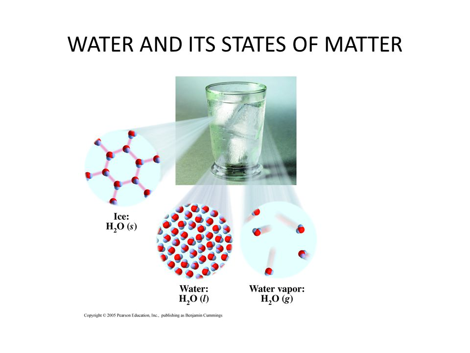WATER AND ITS STATES OF MATTER