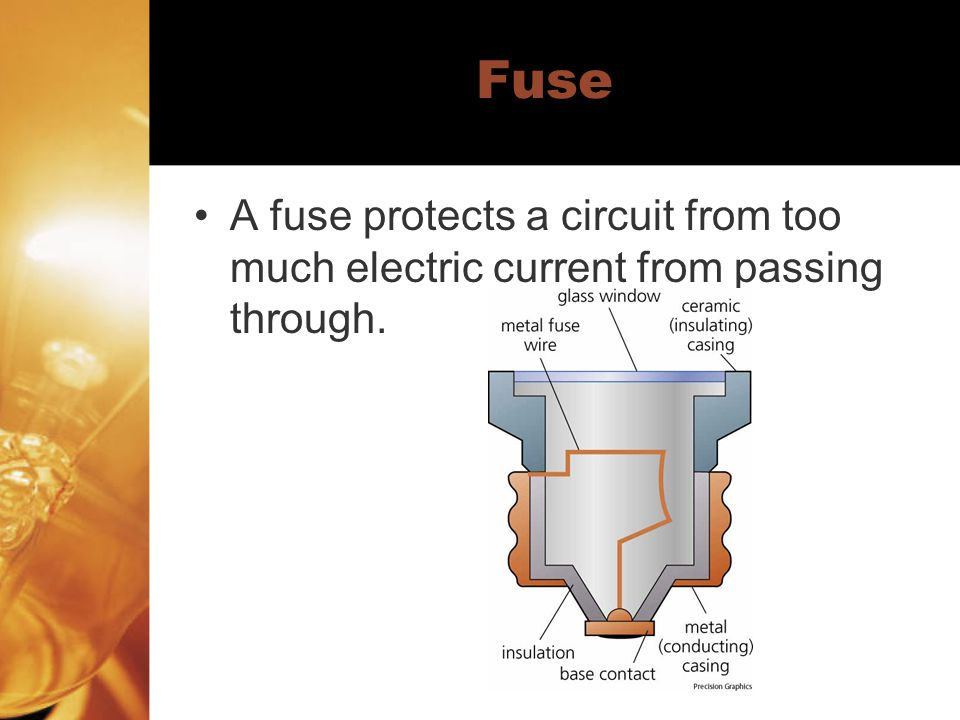 Fuse A fuse protects a circuit from too much electric current from passing through.