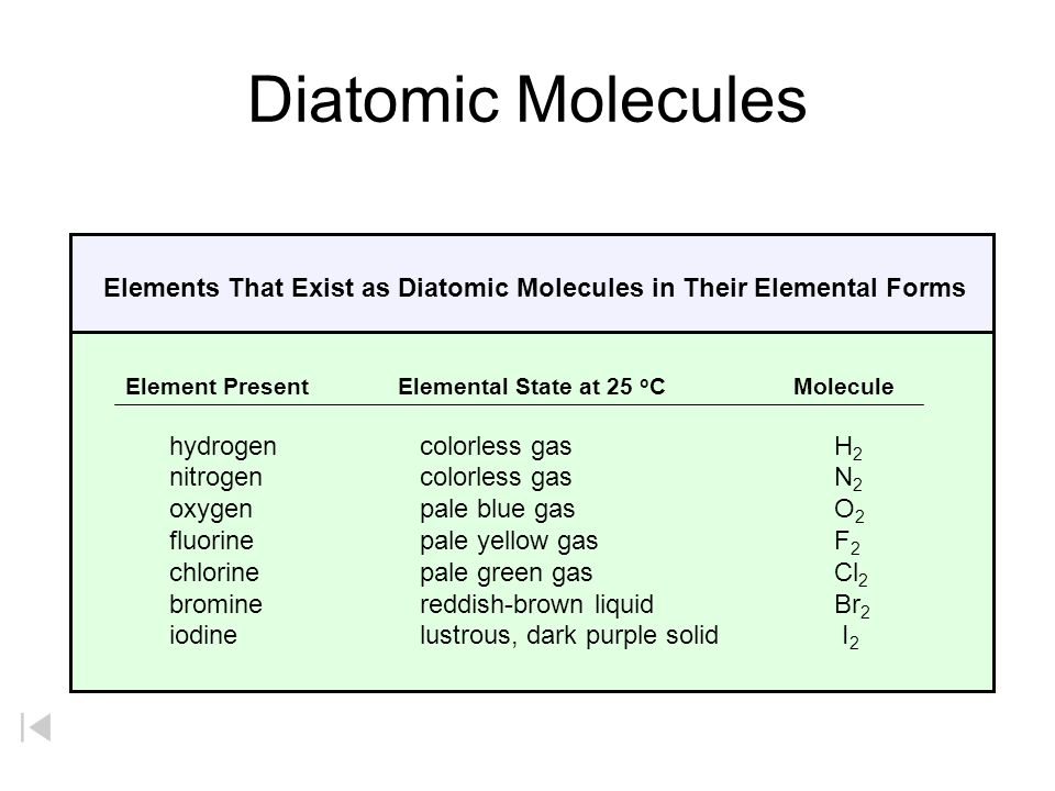 7 Diatomic Molecules Elements