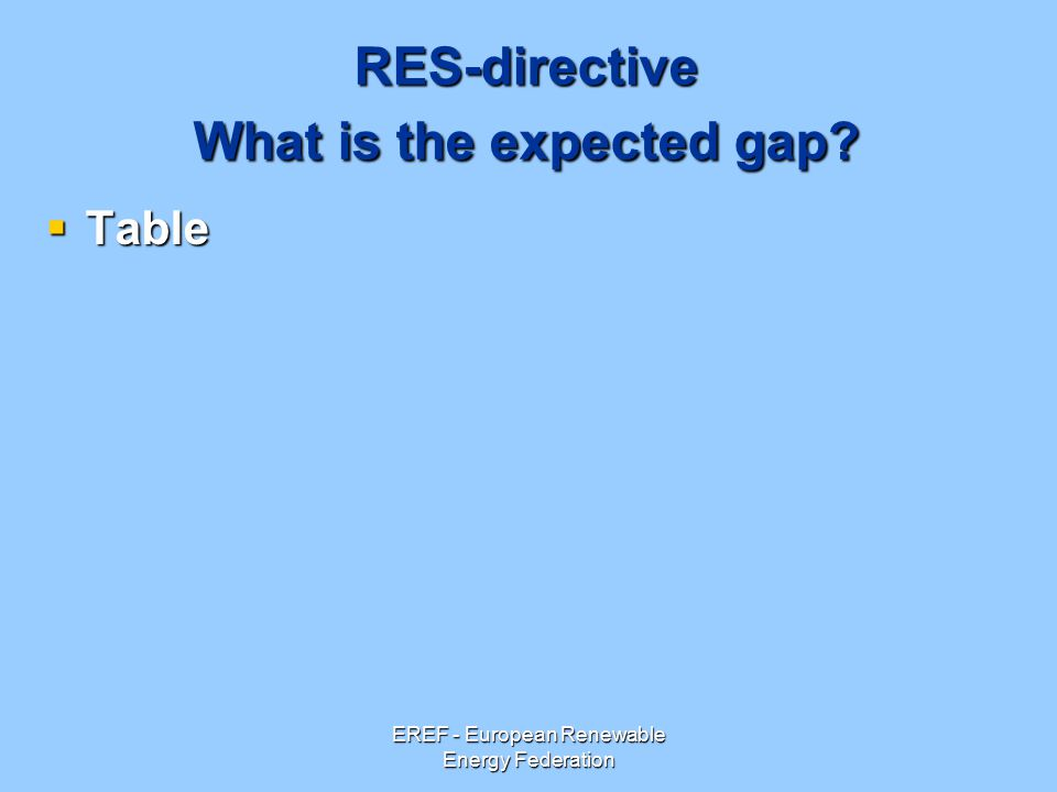 EREF - European Renewable Energy Federation RES-directive What is the expected gap  Table