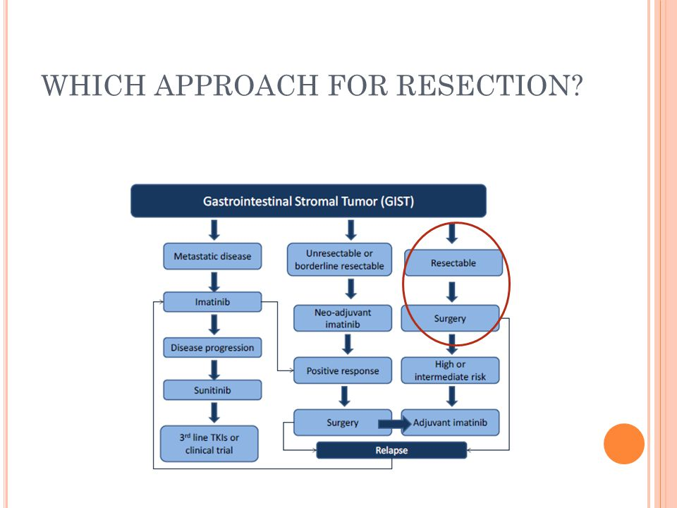 WHICH APPROACH FOR RESECTION