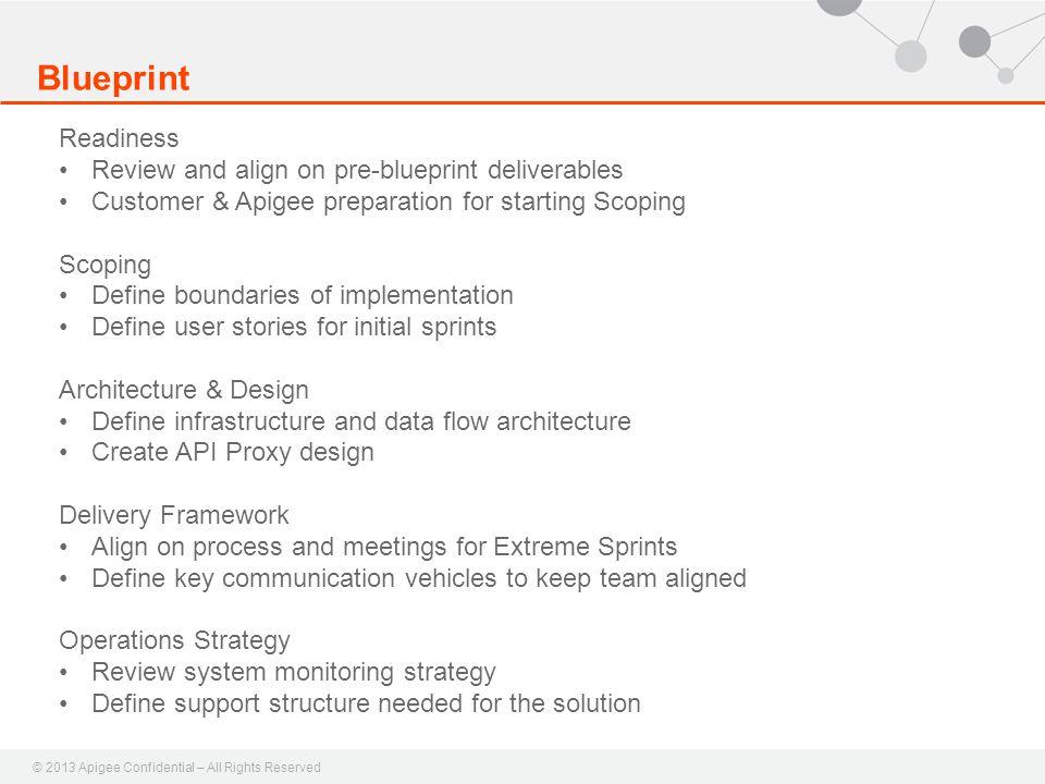 Blueprint kickoff introductions customer vision success 8 malvernweather Gallery