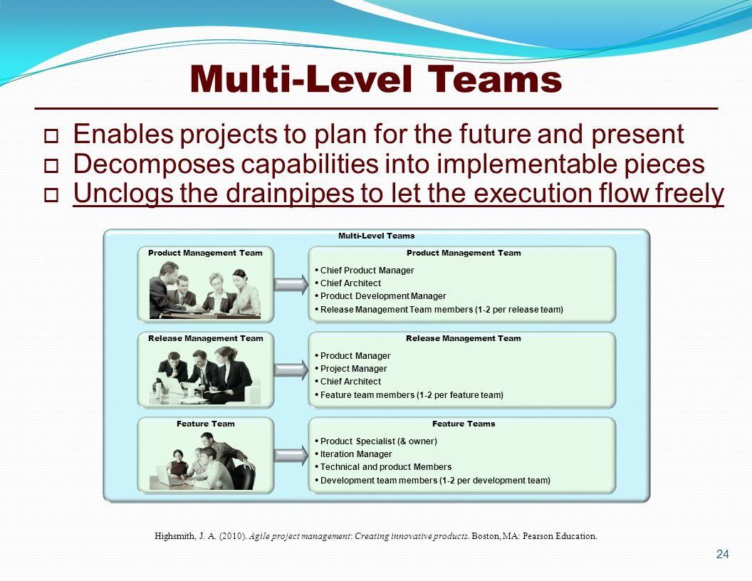 Multi-Level Teams Highsmith, J. A. (2010).