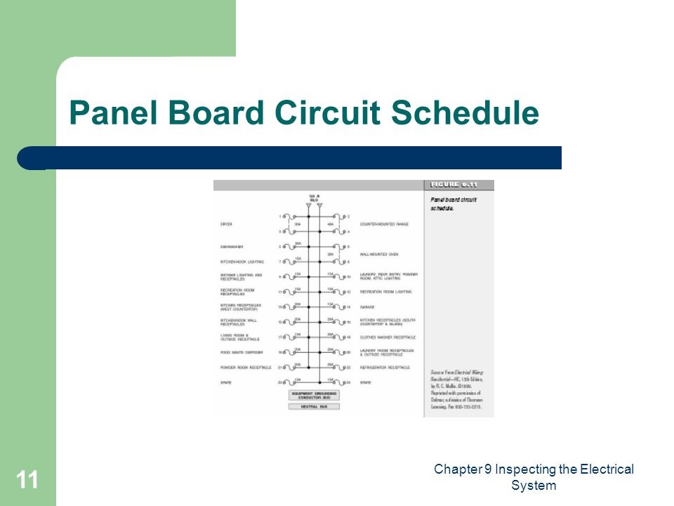Chapter 9 Inspecting the Electrical System 11 Panel Board Circuit Schedule