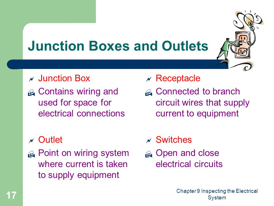 Chapter 9 Inspecting the Electrical System 17 Junction Boxes and Outlets  Junction Box  Contains wiring and used for space for electrical connections  Outlet  Point on wiring system where current is taken to supply equipment  Receptacle  Connected to branch circuit wires that supply current to equipment  Switches  Open and close electrical circuits