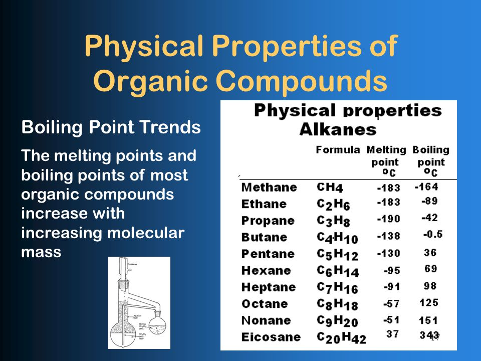 Physical Properties of Organic Compounds Boiling Point Trends The melting points and boiling points of most organic compounds increase with increasing molecular mass 17