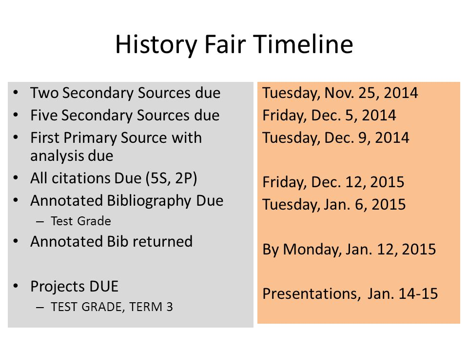 History Fair Timeline Two Secondary Sources due Five Secondary Sources due First Primary Source with analysis due All citations Due (5S, 2P) Annotated Bibliography Due – Test Grade Annotated Bib returned Projects DUE – TEST GRADE, TERM 3 Tuesday, Nov.