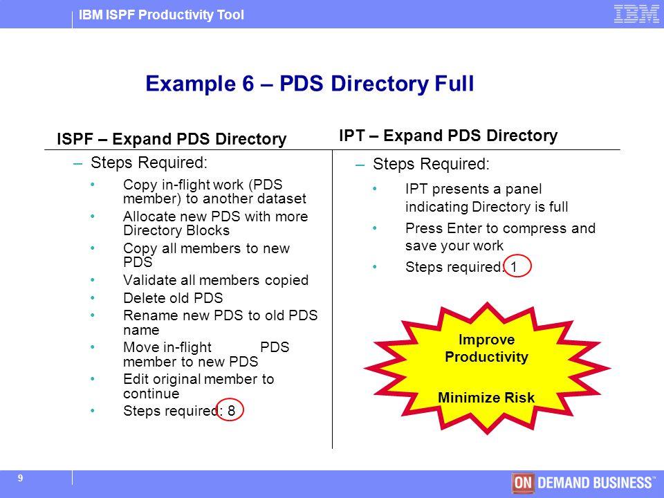 Ispf copy pds member