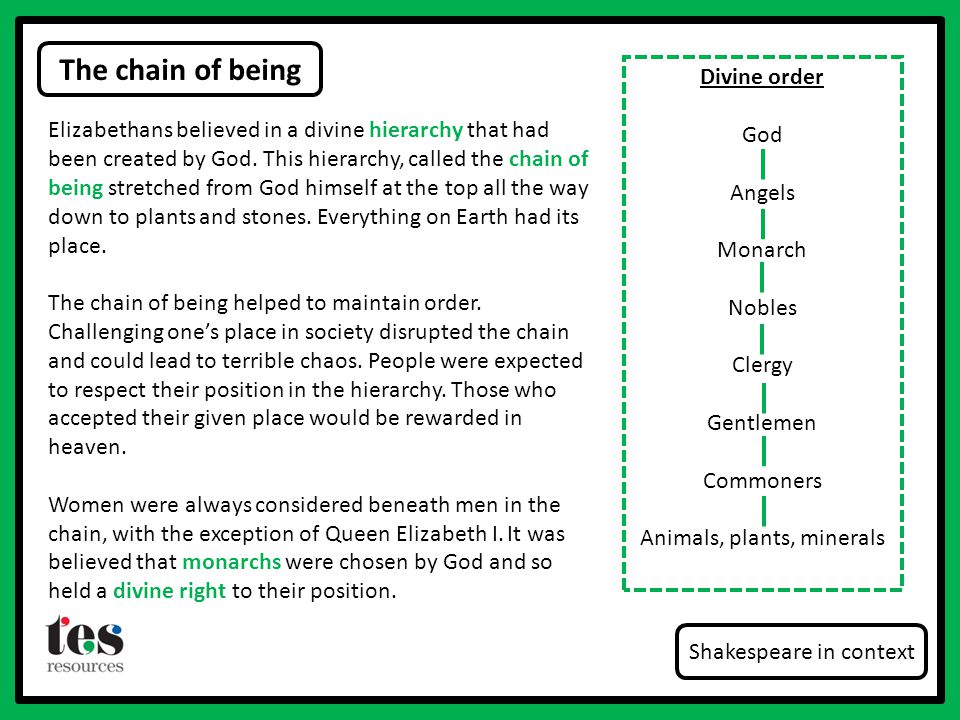 chain of being shakespeare